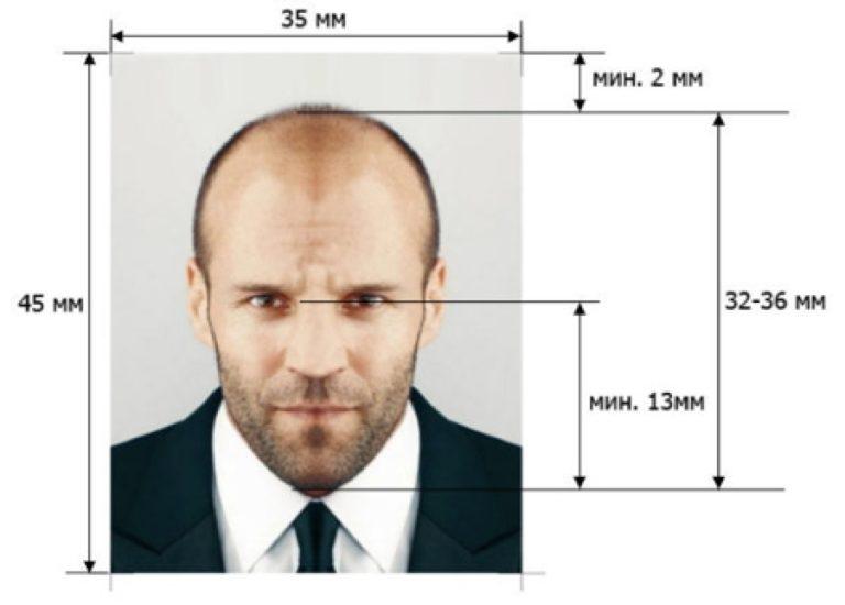 какие фото нужны для визы в болгарию посты, когда